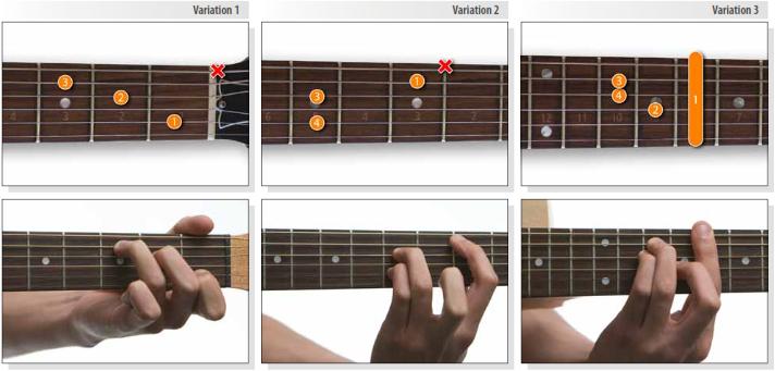 Guitar Chords C Major Guitar Chords