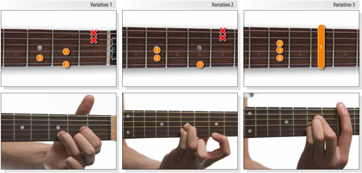 Guitar Chords – D Major