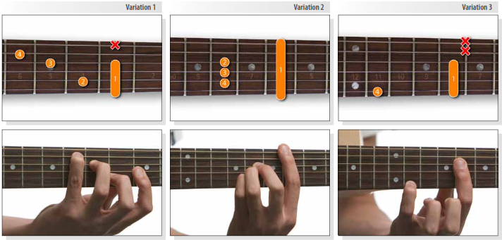 Guitar Chords – D# Major OR Eb Major