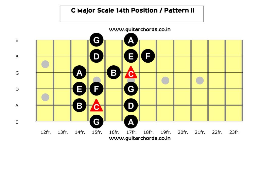 C Major Scale 14th Position