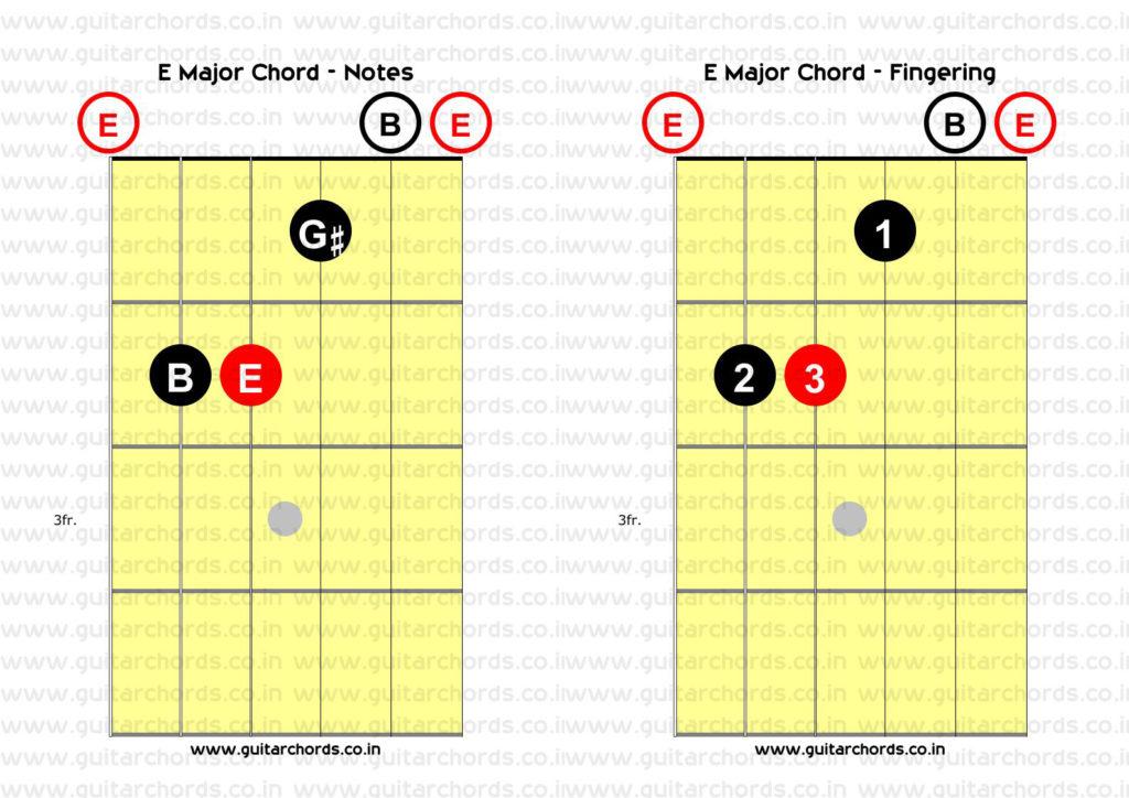 E Major Open Chord Combined