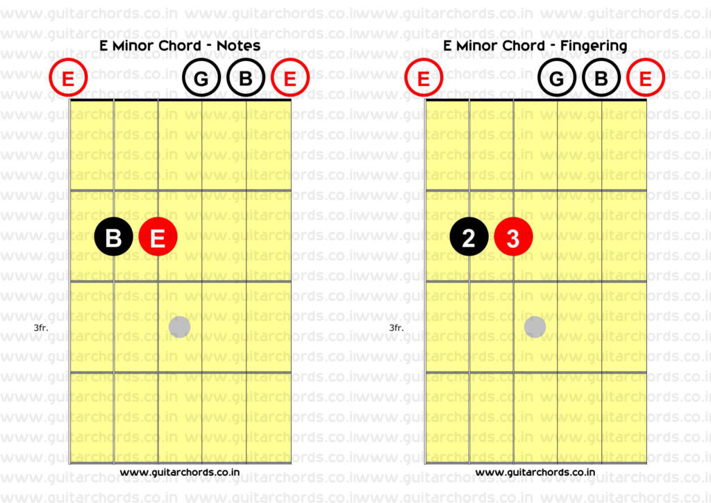 E Minor Open Chord Combined