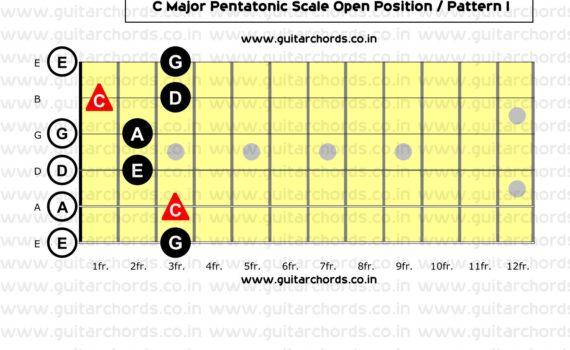 C Major Pentatonic Open Position